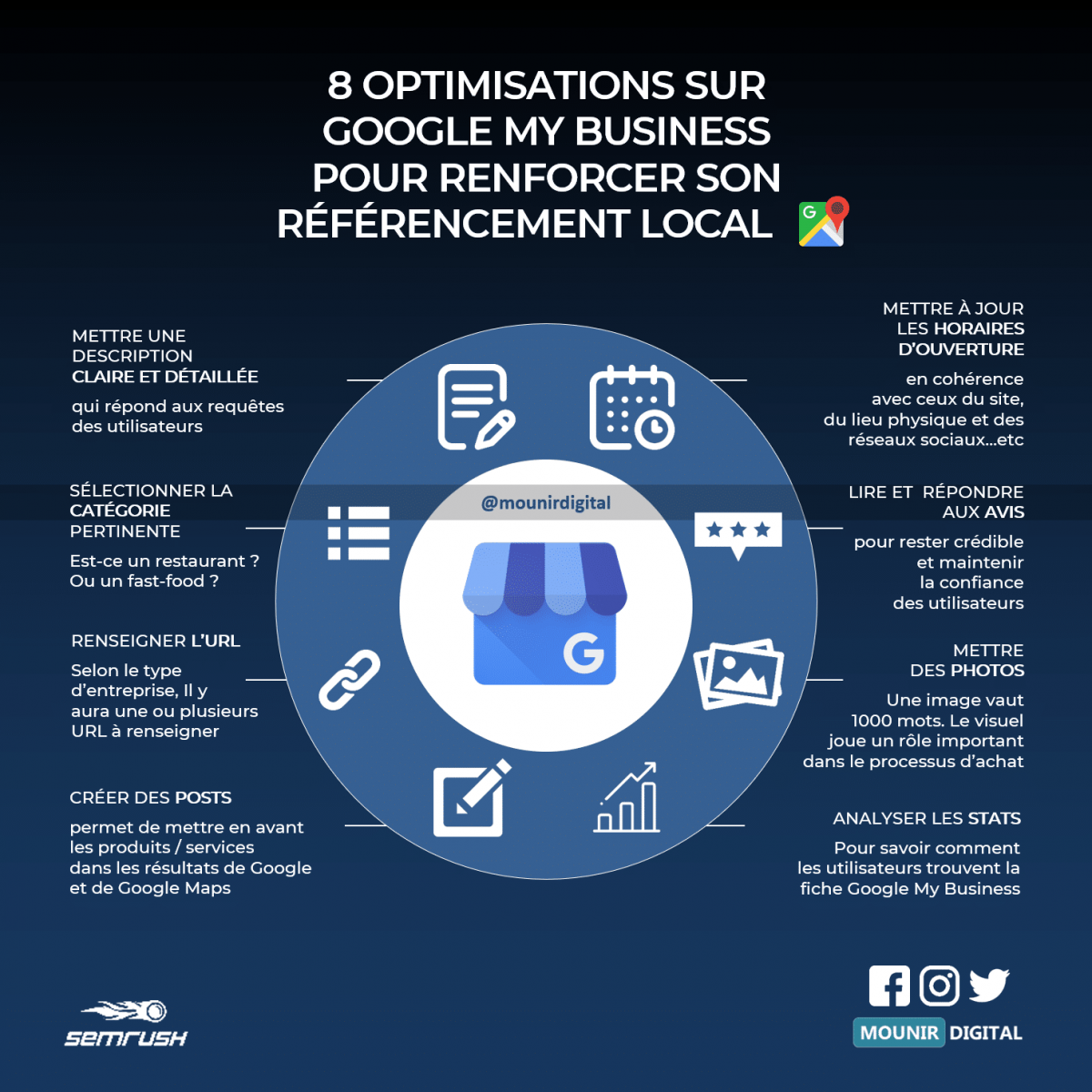 optimisations-google-my-business-mounir-digital
