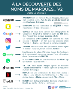 À la découverte des noms de marques - Mounir Digital - Marketing & Divers