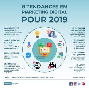 8 tendances en marketing digital pour 2019