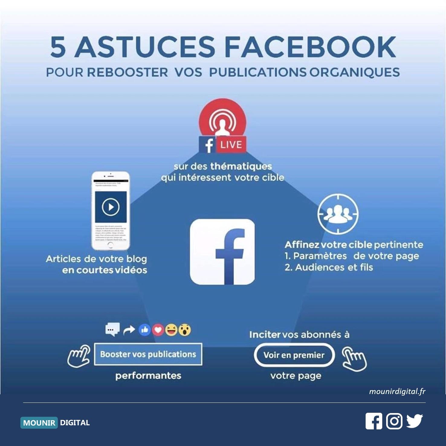 Facebook : Comment rebooster les publications organiques ?