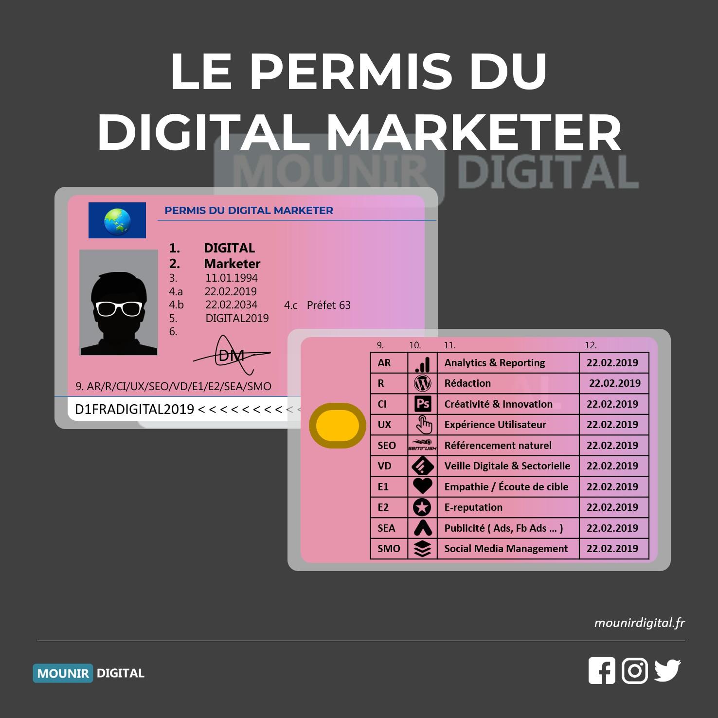 10 compétences pour réussir dans le marketing digital - Mounir Digital