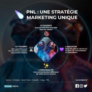 Originales & Newsjacking : PNL, une stratégie Marketing unique - Mounir Digital