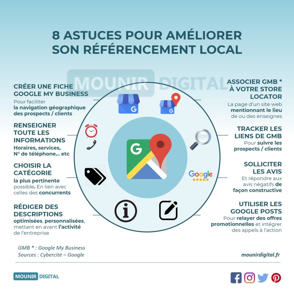 Mounir digital - Améliorer son réferencement local avec google my business