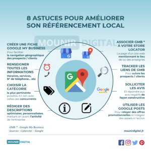 Améliorer son référencement local avec google my business