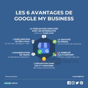Les 6 avantages de Google My Business - Infographies Mounir Digital