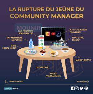 La rupture du jeûne du community manager - Infographies Mounir Digital