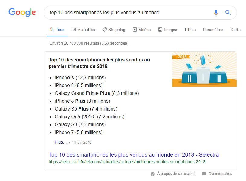 Featured snippet - Position 0 - Liste à puces