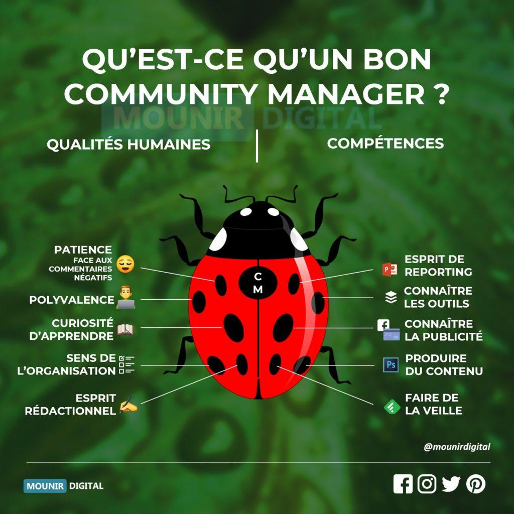 La coccinelle du Community Management - Tarifs en community management - Mounir Digital