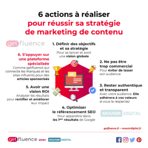 6 actions à réaliser pour réussir sa stratégie de content marketing - Infographies collabs - Mounir Digital et Getfluence