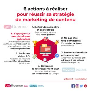 6 actions à réaliser pour réussir sa stratégie de content marketing - Mounir Digital et Getfluence