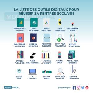 Mounir Digital - Infographie rentrée scolaire