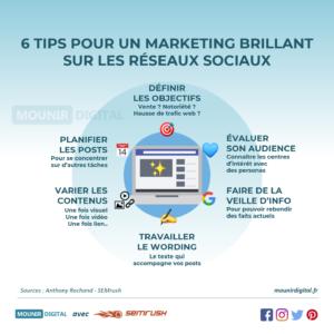 6 tips pour un marketing brillant sur les réseaux sociaux - Mounir Digital