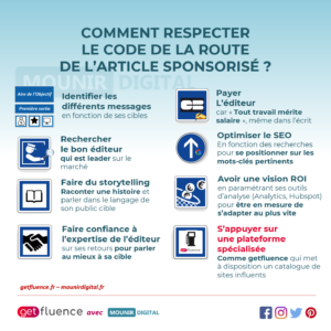 Le code de la route de l'article sponsorisé - Infographies collabs / originals - Mounir Digital