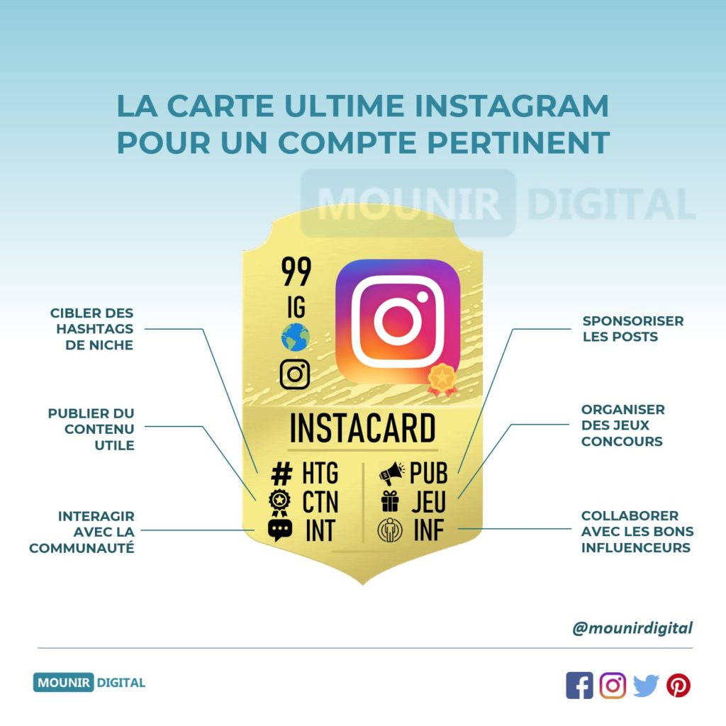 La carte ultimate instagram pour un compte pertinent - Mounir Digital - Formation Instagram
