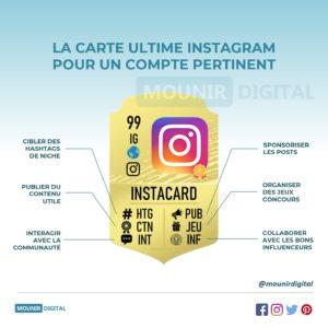 La carte ultimate instagram pour un compte pertinent - Mounir Digital