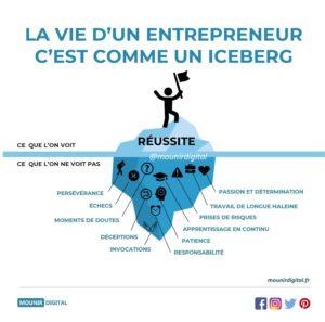 La vie d'un entrepreneur c'est comme un Iceberg - Mounir Digital