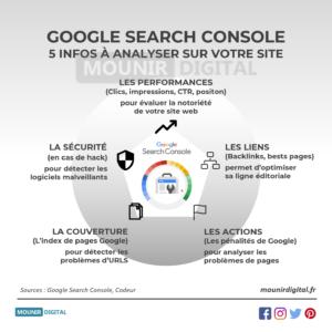 Les 5 infos à analyser sur la Google Search Console