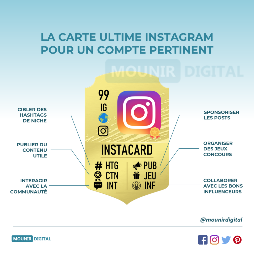 Comment avoir plus d'abonnés sur Instagram ? - Infographies - Mounir Digital