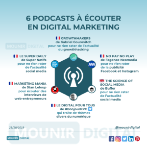 Mounir Digital - Podcasts digital marketing - Mounir Digital - Infographies marketing digital - Infographies Marketing & divers