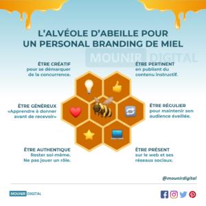 Mounir Digital - L'alvéole d'abeille pour un personal branding de miel