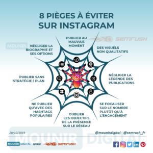 Mounir Digital - Les pièges à éviter sur Instagram - Infographies originales