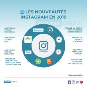 Nouveautés Instagram 2019 - Mounir Digital