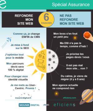 L'équinoxe - Infographies collabs - Mounir Digital x Eficiens