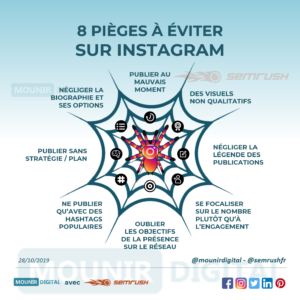 8 pièges à éviter sur Instagram - Infographie Collabs - Mounir Digital & Semrush
