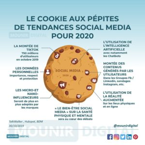 Cookie tendance social media - Infographies Mounir Digital