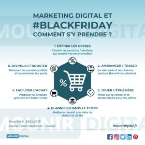 Mounir Digital - Black Friday et Marketing Digital