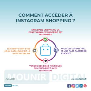 Mounir Digital - Infographies - instagram shopping stories - Infographie Marketing Digital