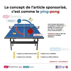 Le concept de l'article sponsorisé c'est comme le ping-pong