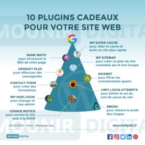 Mounir Digital - 10 plugins cadeaux pour votre site web wordpress