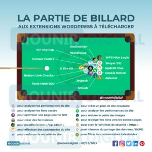 Mounir Digital - Infographie - la partie de billard
