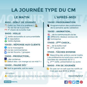 Mounir Digital - La journée type du community manager