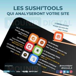 Mounir Digital - Les sushitools qui analyseront votre site web - Semrush - Infographies Collabs