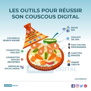 Mounir digital - Les outils pour réussir son couscous digital