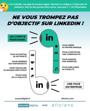 Page entreprise ou compte personnel ? - Infographie collab's avec Eficiens - Mounir Digital