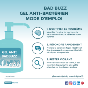 Mounir Digital - Gel anti bad buzz, mode d'emploi