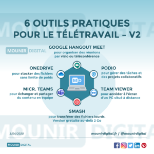 Mounir Digital - Télétravail 2