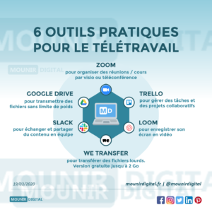 Mounir Digital - Télétravail