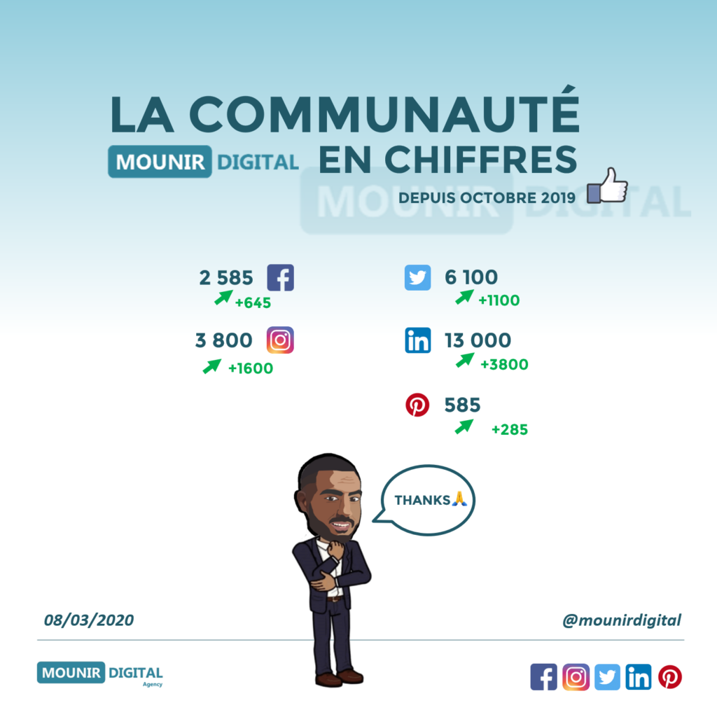Communauté Mounir Digital - 08 mars 2020