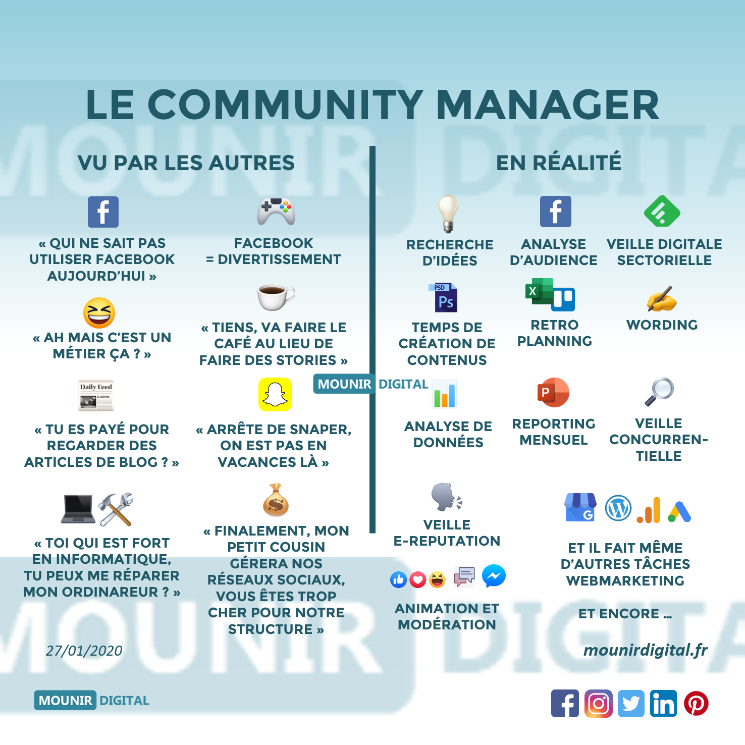 Mounir Digital - Contenu original - Se démarquer sur LinkedIn - Mounir Digital