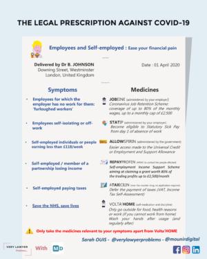Infographie collabs - Textes de lois et covid-19 - Particuliers - Mounir Digital