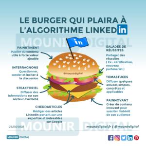 Mounir Digital - Le burger qui plaira à l'algorithme LinkedIn