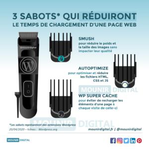 Mounir Digital - les sabots qui réduiront le temps de chargement de vos pages web