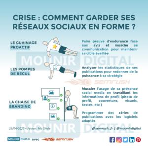 Mounir Digital - Comment gérer les réseaux sociaux en période de crise