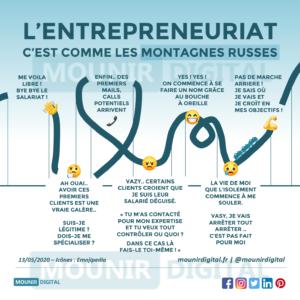Mounir Digital - L'entrepreneuriat c'est comme les montagnes russes