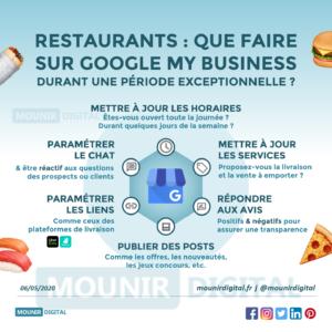 Mounir Digital - Restaurants, que faire sur Google my business durant une période exceptionnelle