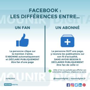 Mounir Digital - Les différentes entre un FAN et un ABONNÉ facebook
